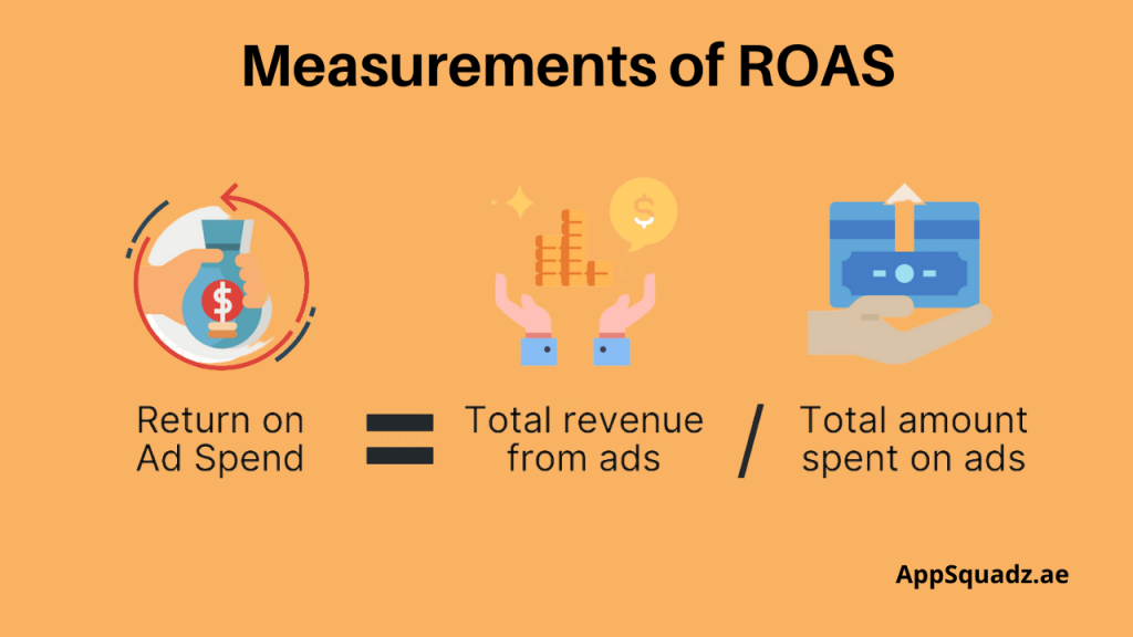 Measurements of ROAS